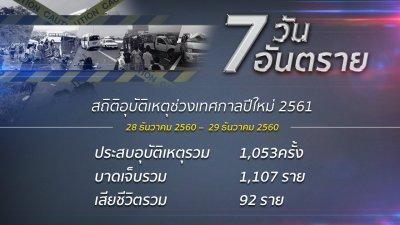 7วันอันตราย เทศกาลปีใหม่2561 วันที่สอง  เกิดอุบัติเหตุ 576 ครั้ง ผู้เสียชีวิต 49 ราย ผู้บาดเจ็บ 609 คน