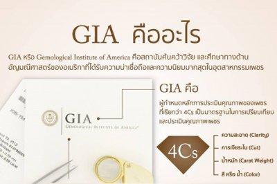 GIA คืออะไร